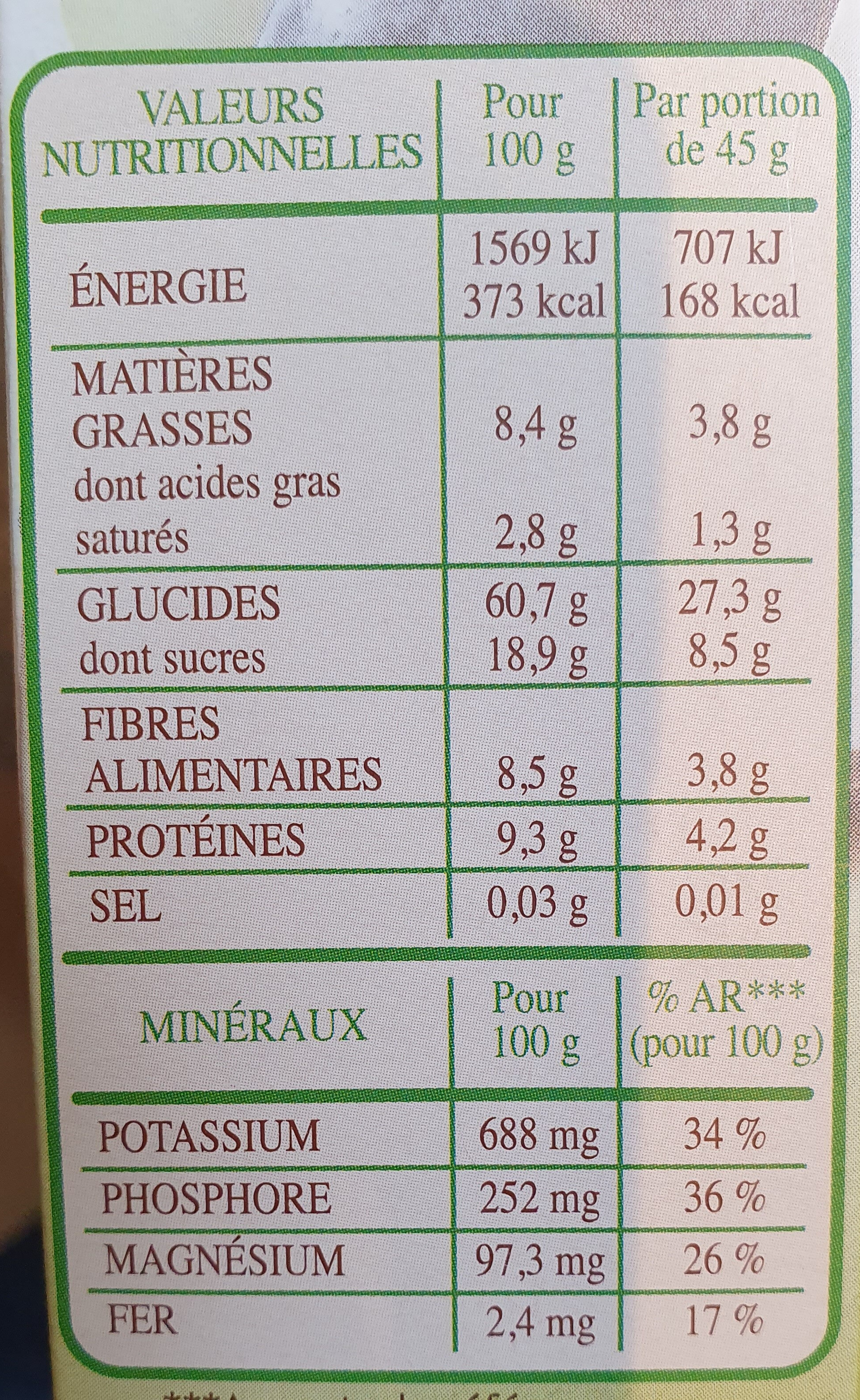 MUESLI BIO - Nutrition facts - fr