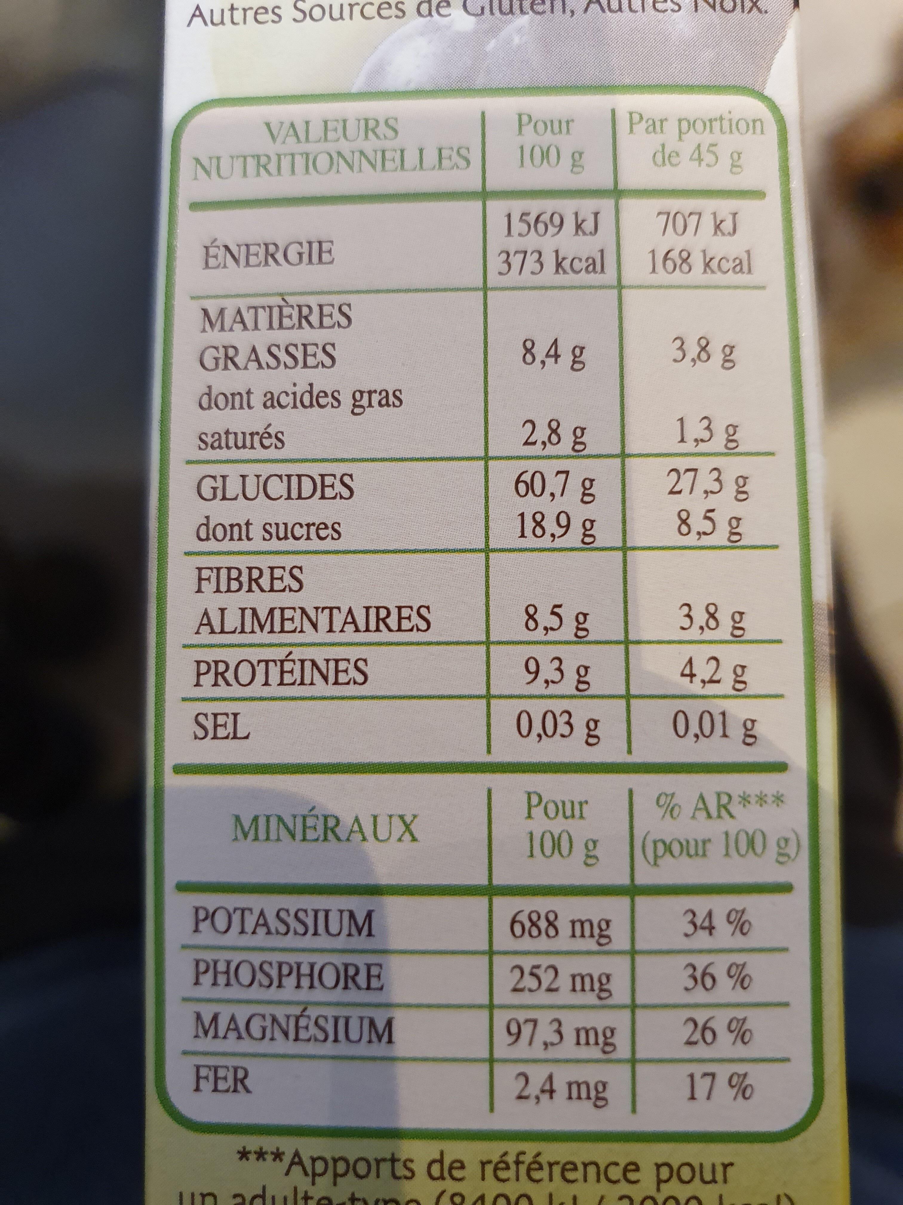 MUESLI BIO - Informations nutritionnelles - fr