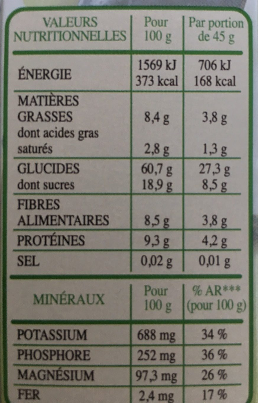 MUESLI BIO - Nutrition facts - fr