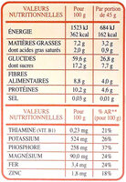 Special Muesli 30% fruits & noix - Nutrition facts - fr