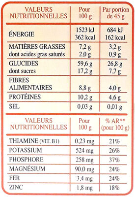 Special Muesli 30% fruits & noix - Nutrition facts