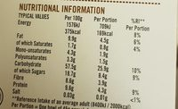 Four nut muesli - Informations nutritionnelles - fr