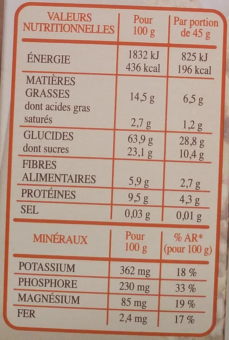 Country Crisp Fruits & Noix - Valori nutrizionali - fr