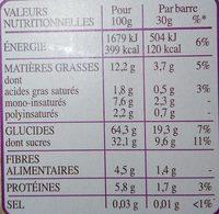 Frusli Raisins & Noisettes - Nutrition facts