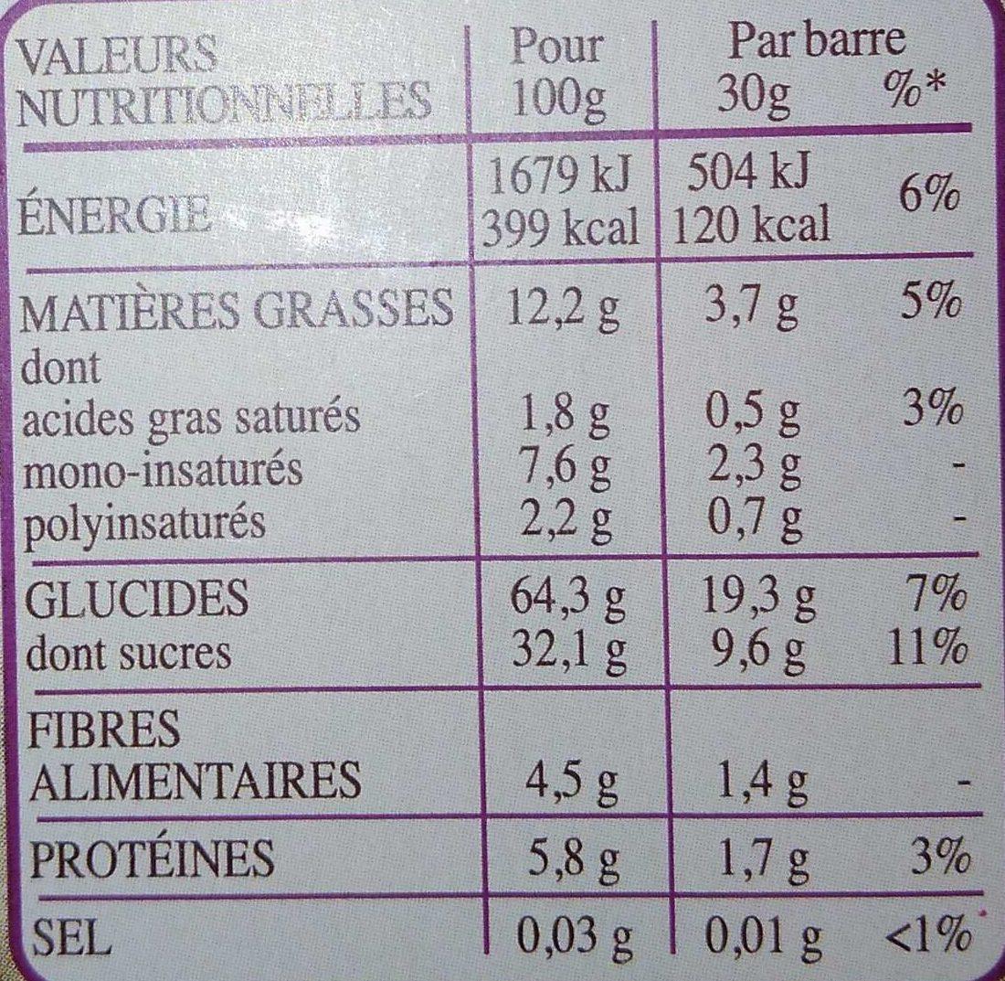 Frusli Raisins & Noisettes - Informations nutritionnelles - fr