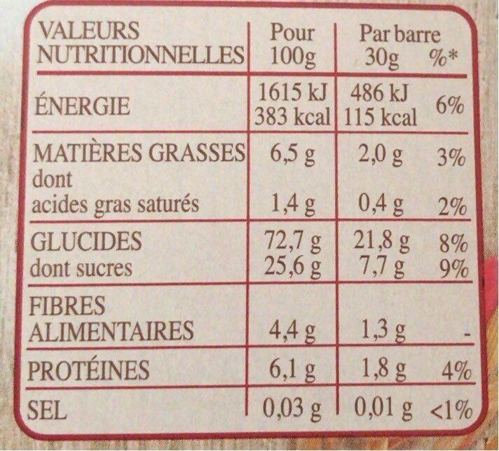 Frusli barres céréales - Informations nutritionnelles - fr