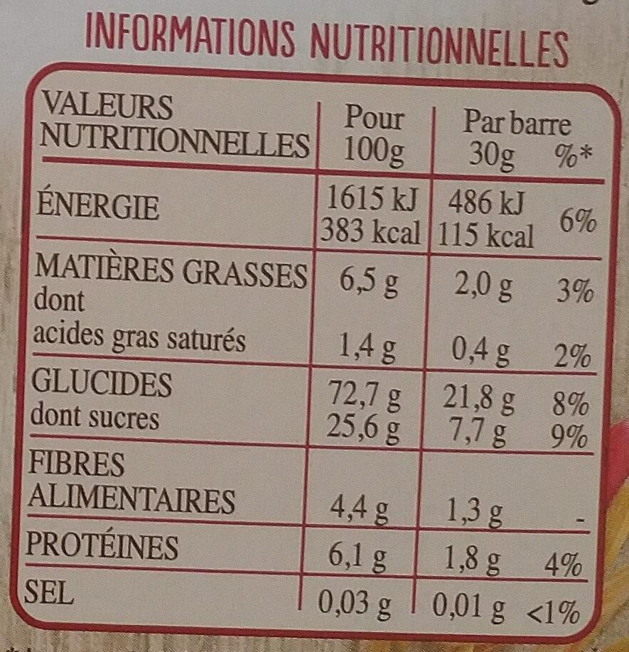 Frusli fruits rouges - Valori nutrizionali - fr