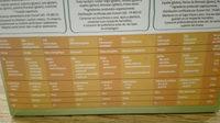 Muesli Oats & golden barley - Información nutricional