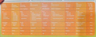Muesli - Informations nutritionnelles - fr