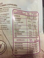 Granola Cerises, Amandes & Graines de tournesol - Informations nutritionnelles - fr