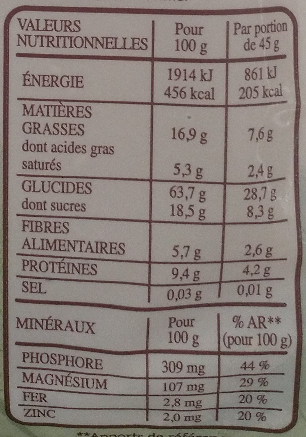 Granola - Flocons d'Avoine grillés aux copeaux de chocolat noir, noix de coco et graines - Informations nutritionnelles - fr