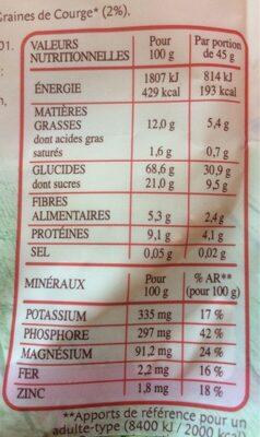 Granola Baies de goji, Graines de courge & Cassis - Informations nutritionnelles - fr