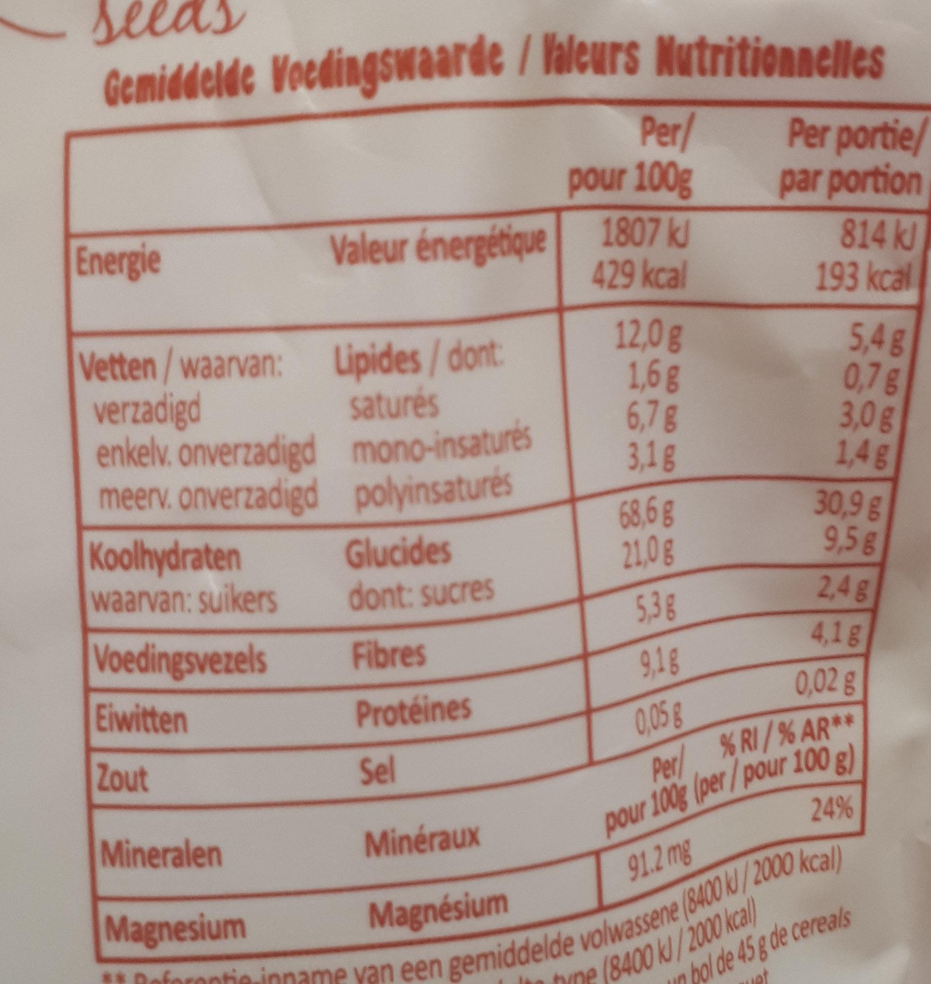 Granola - Voedingswaarden - fr