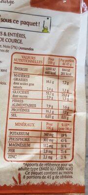 Granola - Voedingswaarden