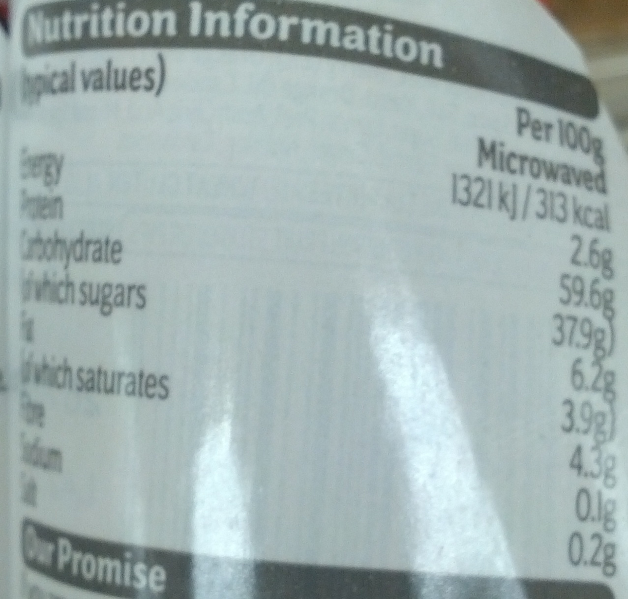 Christmas Rich Fruit Pudding - Nutrition facts