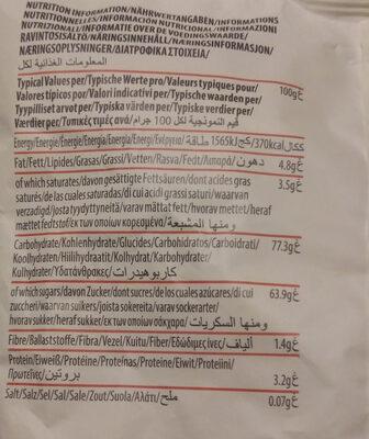 Liquorice Allsorts - Nutrition facts - fi