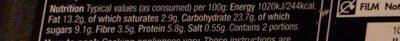 Nut and cranberry roast - Valori nutrizionali - en