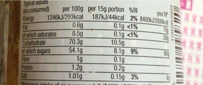 Habenero chilli jam - Valori nutrizionali - en