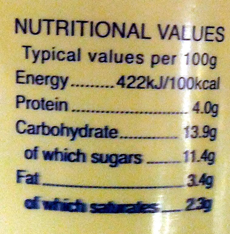 Rhubarb Yogurt - Nutrition facts