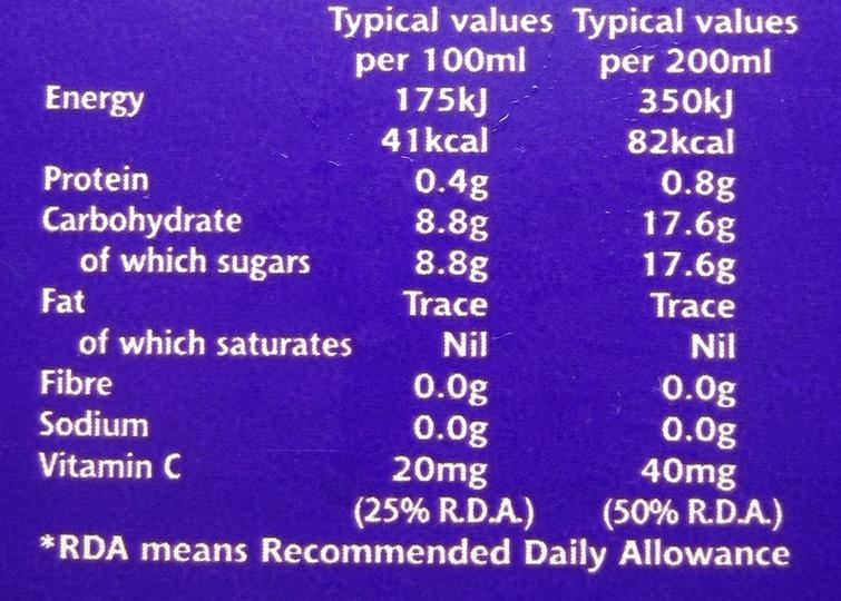 grapefruit - Nutrition facts