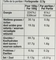 Calendrier de l'avent en chocolat au lait Dora l'exploratrice - Nutrition facts