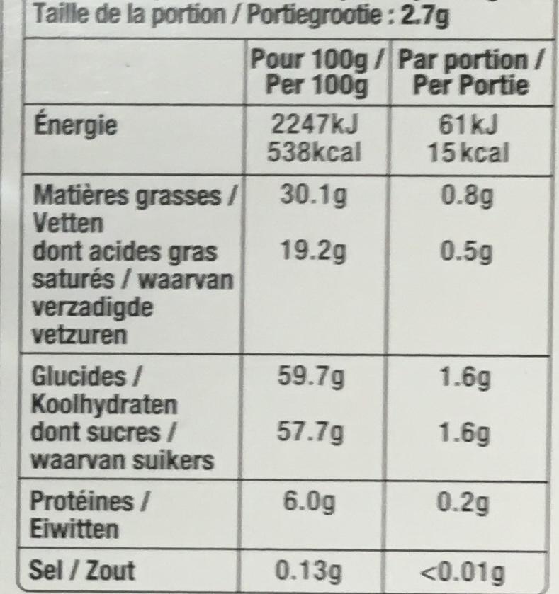Calendrier de l'avent en chocolat au lait Dora l'exploratrice - Voedingswaarden - fr