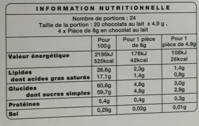 Calendrier de l'Avent au chocolat au lait avec surprises Hello Kitty - Nutrition facts - fr