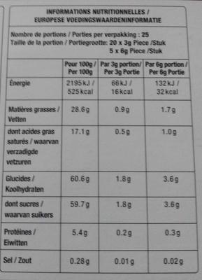 Calendrier de l'Avent en chocolat au lait - Nutrition facts