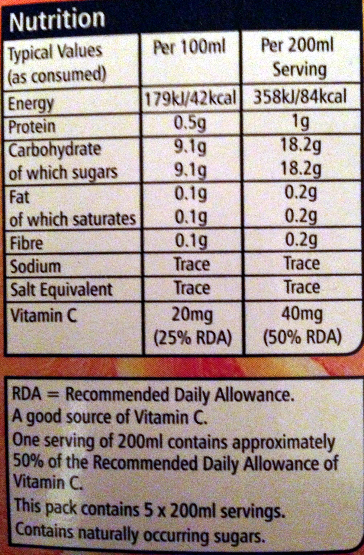 Orange juice - Voedigswaarden