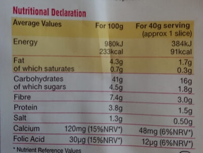 Fresh Brown Loaf - Nutrition facts