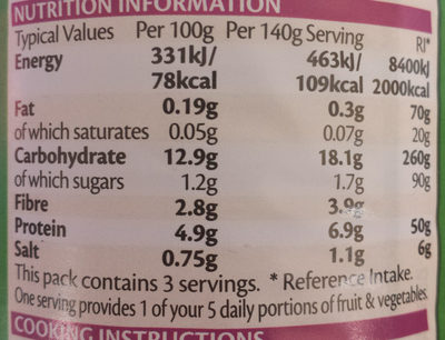 Mushy Peas - Nutrition facts