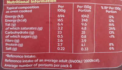 Roast Potatoes - Nutrition facts