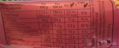 Brunch Ice Cream - Nutrition facts - en