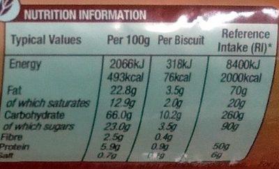 Digestive Creams - Voedingswaarden