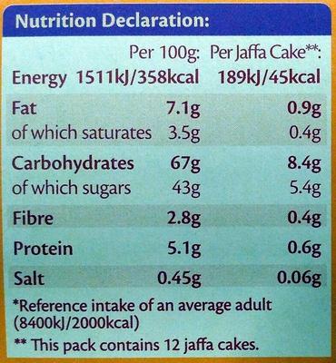 Gluten Free Jaffa Cakes - Nutrition facts