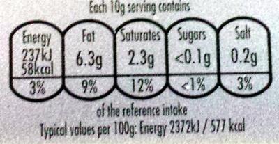 Dairygold Original Churned Cream - 454G - Nutrition facts - en