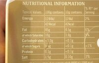 Butter from buttermilk - Nutrition facts - en