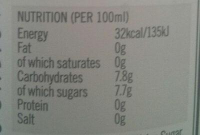 Ginger beer - Informations nutritionnelles