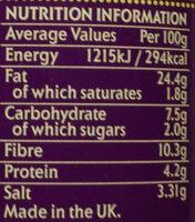 Vindaloo Spice Paste - Nutrition facts - en