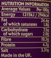 Vindaloo Spice Paste - Informations nutritionnelles
