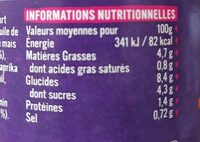 Sauce curry indienne Tukka Masala Pataks - Informations nutritionnelles - fr