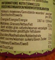 Mango Pickle Extra Scharf Patak´s 283G - Informations nutritionnelles - fr