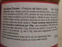 Butter chicken - Informations nutritionnelles - es