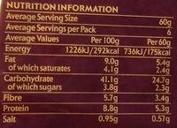 Chapattis - Informations nutritionnelles - en