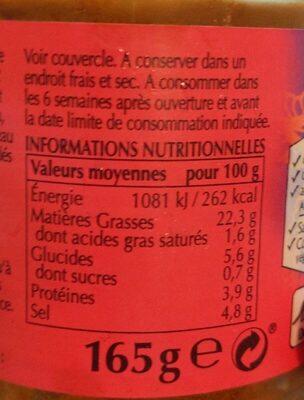 Pâte de Curry Doux - Informations nutritionnelles - fr