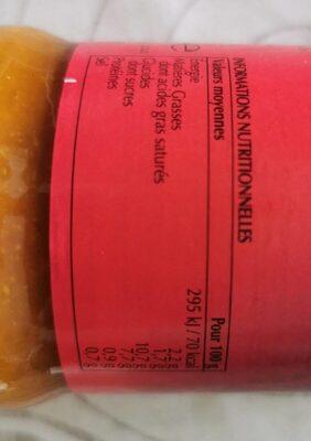 Sauce curry doux - Informations nutritionnelles - fr