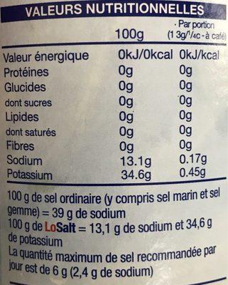 Losalt - Información nutricional