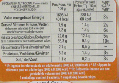 Caramelo - Informations nutritionnelles