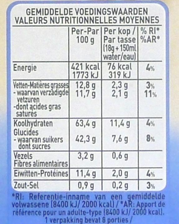 Nescafé - Informations nutritionnelles
