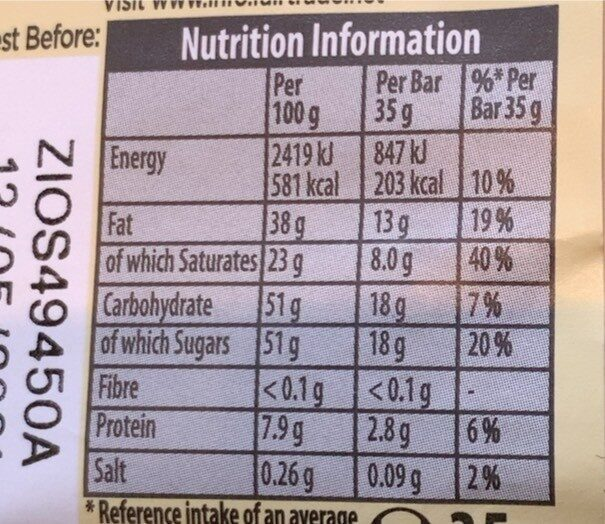 White chocolate - Nutrition facts - en